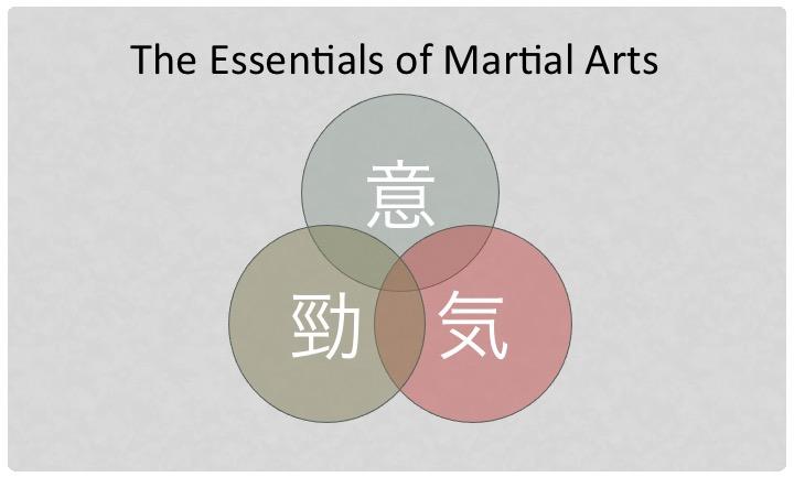 太極拳 武術の本質